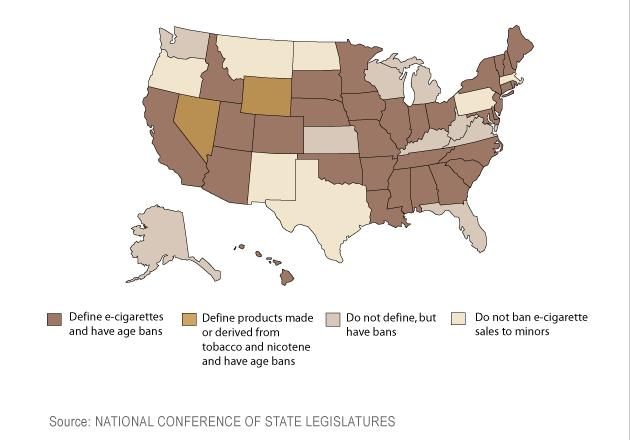 ECigarette Bans by State